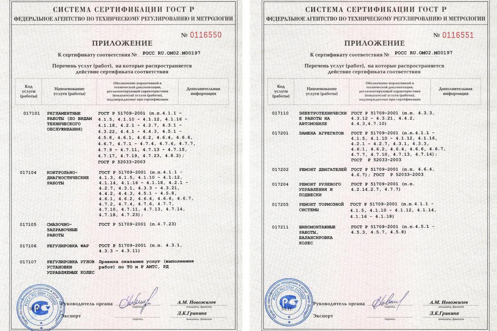 Перечень сертифицированных работ